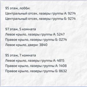 Покровительство Шаце - Комната 9507